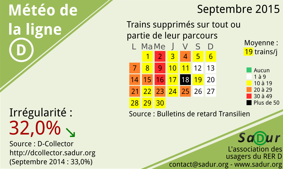 http://portail.sadur.org/images/_Sadur/Documents/images/mini_meteo_septembre2015.png